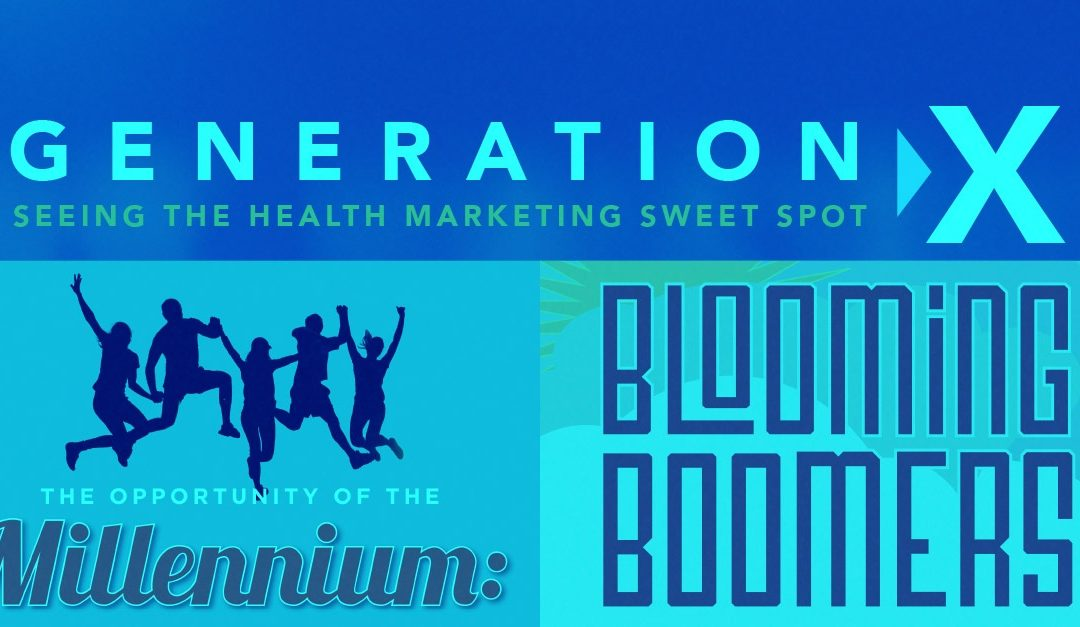 Collage of different typographic images with Generation X, Milleniums, and Blooming Boomers.
