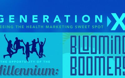 Millennials: Health Care Marketing's Newest Challenge